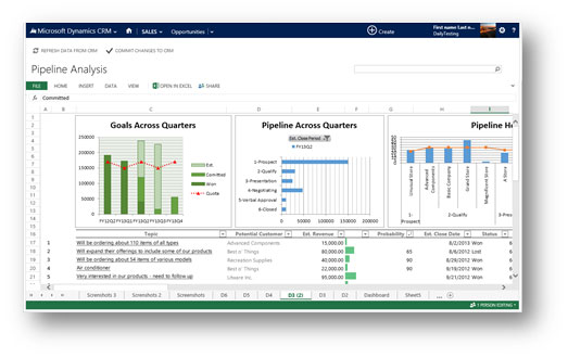 Opportunités avec le module ventes de Microsoft Dynamics CRM
